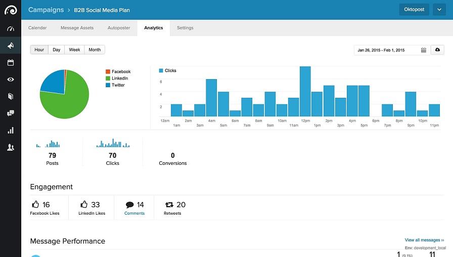 Oktopost - Social Media Monitoring Technology Tool