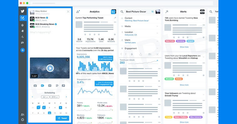 Twitter Monitoring Technology Tools